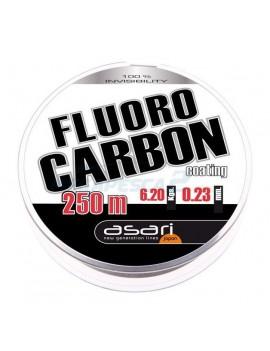 ASARI FLUORO CARBON COATING...